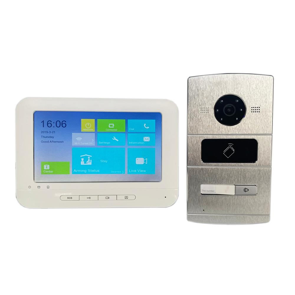 Multi-language Video intercom KIT,IP Doorbell,IP door phone,Outdoor camera and Indoor monitorMulti-language Video intercom KIT,IP Doorbell,IP door phone,Outdoor camera and Indoor monitor