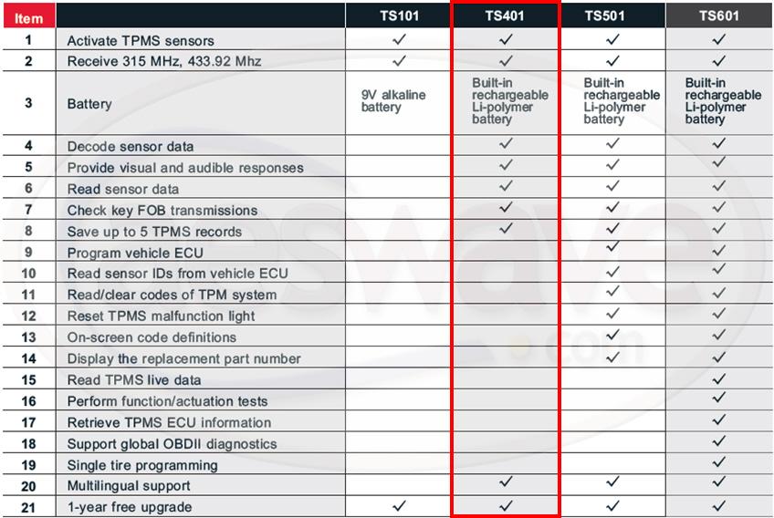 tpms-compare-1