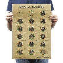 Креативная Классическая винтажная крафт-бумага, классический фильм, плакат, карта, школьный декор, гараж, Настенный декор, искусство, ретро, школьные принты