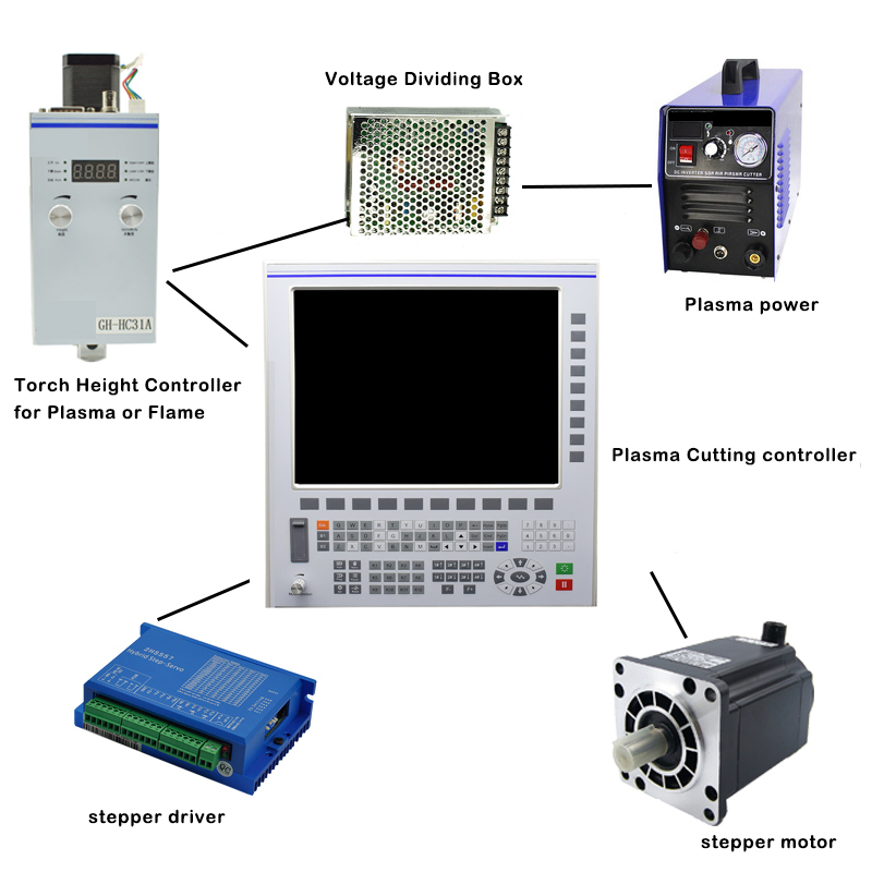 BIG SALE] New professional 6/7/8 axis MODBUS 7 axis cnc