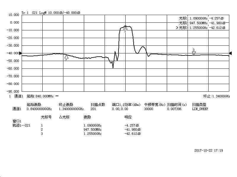 1090MHz ADS-B Passive Bandpass Filter BPF Software Radio SDR FOR Ham Radio  Amplifiers