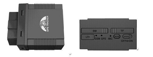 Новый стиль GPS трекер онлайн система слежения + ручной мини трекер для пожилых людей и детей слежения - 5