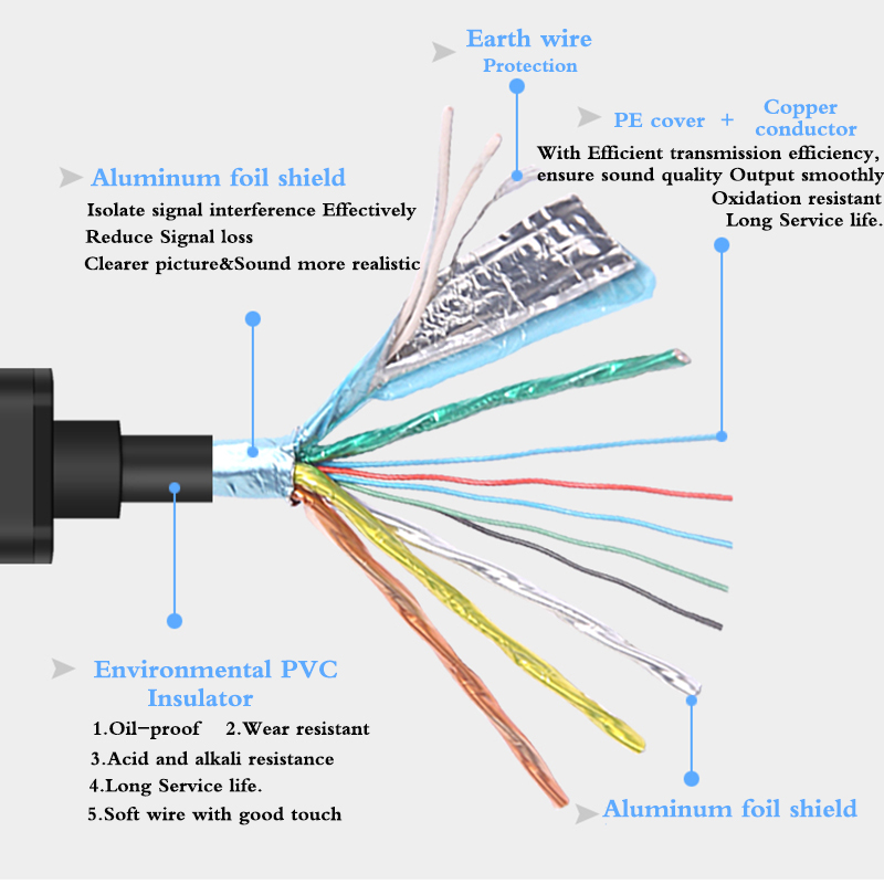 hdmi lead wiring diagram  buick lesabre radio wiring