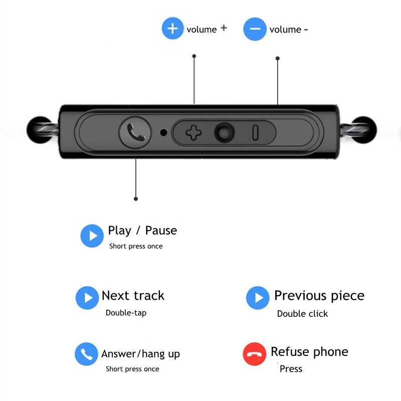 Oryginalny douszny czysty dźwięk HD słuchawki do MP3 OPPO R15 R11 R17 R9 PLUS Vivo X23 X29 telefonu komórkowego z systemem Android 3.5mm zestaw słuchawkowy