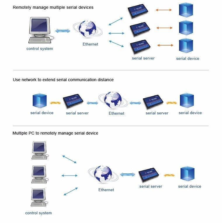 N540 application_.jpg