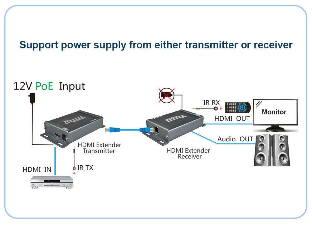 HDMI-EXTENDER-HSV891IR_11