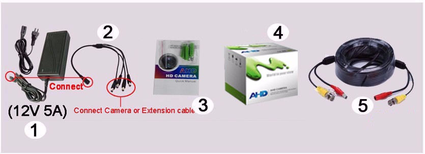 AHD dome camera kits packing information picture