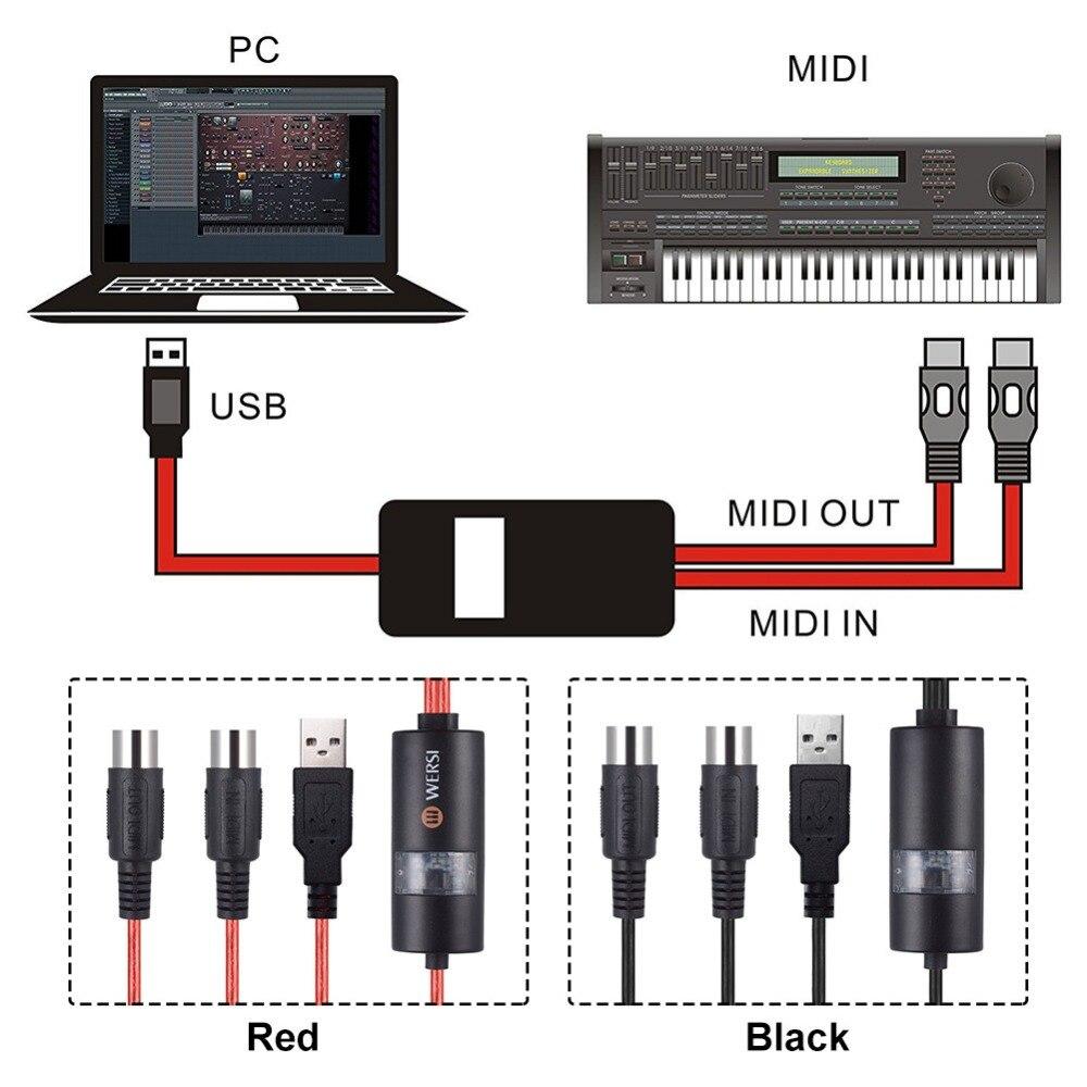 Batería eléctrica de Piano USB a 2 MIDI convertidor de Cable adaptador de interfaz para PC teclado de música adaptador de sincronización Windows Mac iOS 2 metros