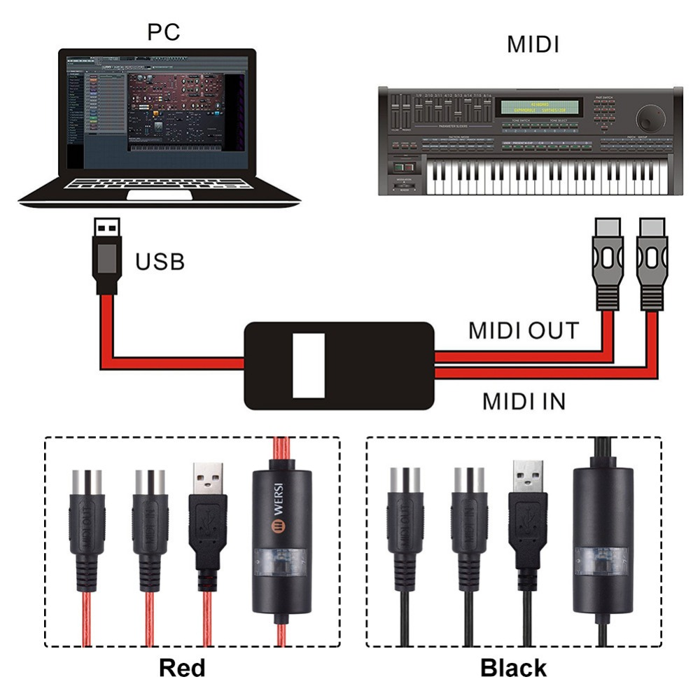 Electric Piano Drum USB To 2 MIDI Interface Adapter Cable Converter For PC Music Keyboard Synth Adapter Windows Mac iOS 2 Meters synth
