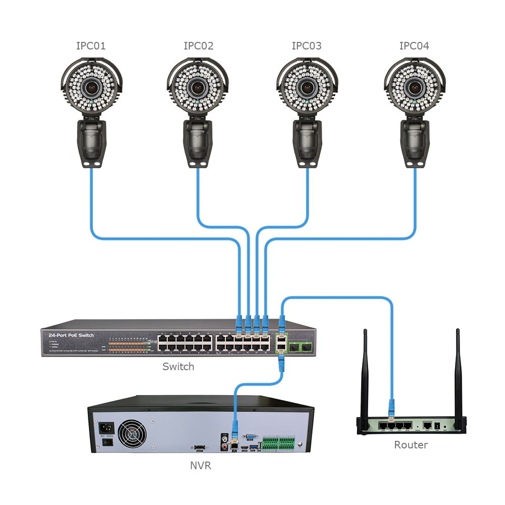 ANRAN 24CH HDMI 1080P POE NVR Onvif HDD Outdoor IP POE 24 PCS Camera Security CCTV System Network Video Surveillcace Kit