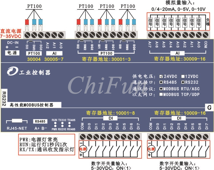 4PT100 Temperature 11AI Analog Input 16 Channel Digital Input Modbus Ethernet IO Module 4PT100 + 11AI + 16DI