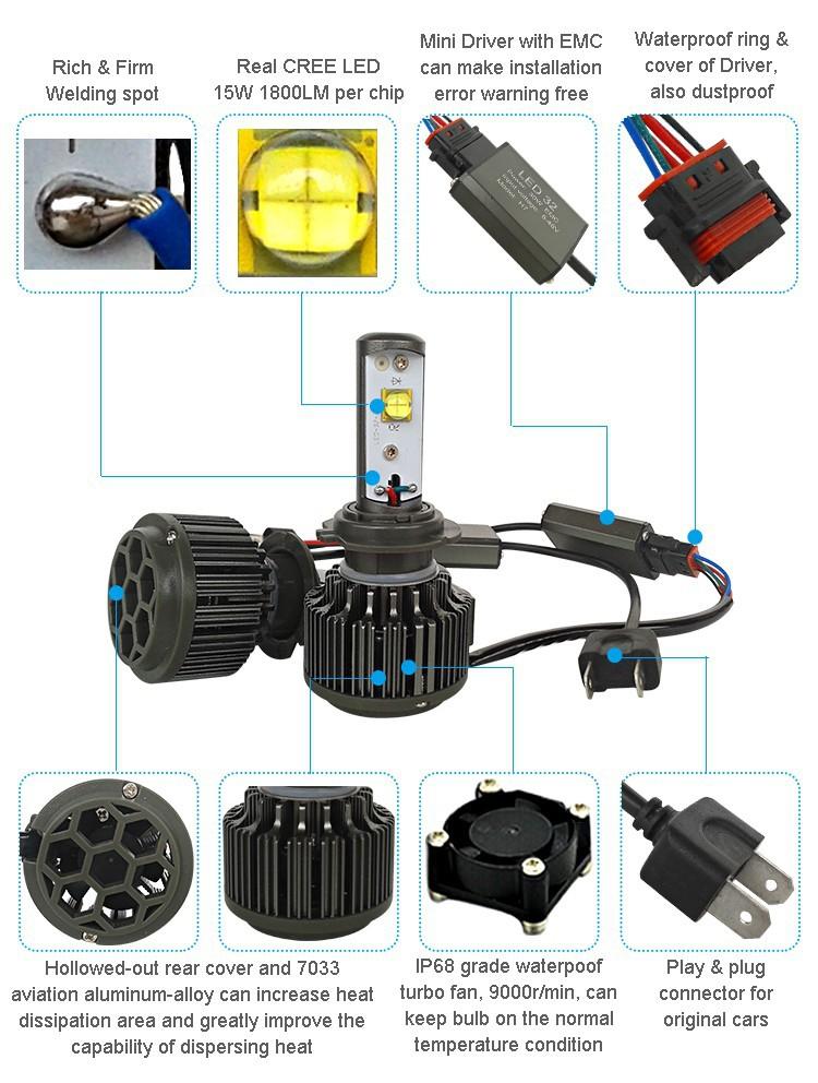 1- instruction of h7 led car headlight
