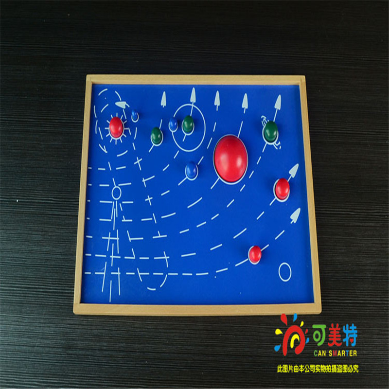 Montessori Materials Eight Planet Solar System Model Beech Wood Science Toys  Early educational toys Can Smarter