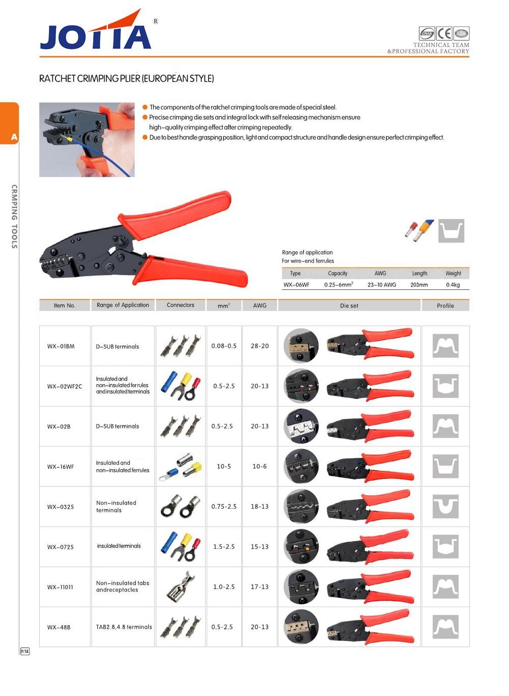 Ratchet Crimping Plier (Eur)10A
