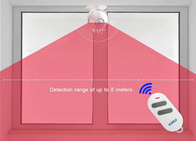 Wireless Security Protection