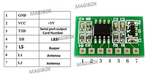 Image 2 - Czytnik dowodów osobistych RFID 125kHz moduł wbudowany interfejs uart