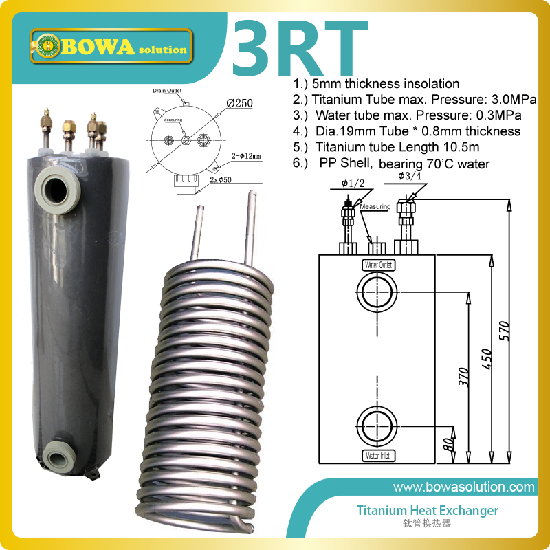 3RT hi flow titanium heat exchanger for the most demanding installations where there is a high