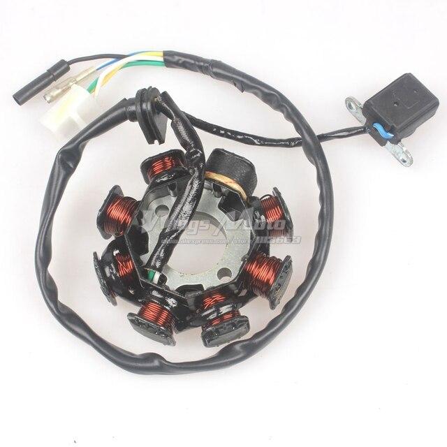 11 pole magneto wiring diagram wiring diagram fuse box u2022 rh friendsoffido co