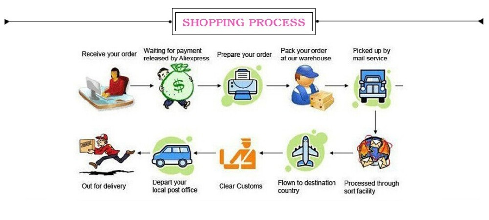 SHOPPING PROCESS-4