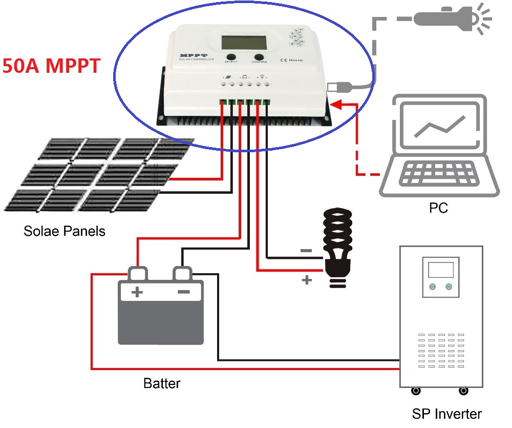 50A MPPT Solar Charge Controller 12V/24VDC Auto With LCD Display Panel Charger Regulator USB 5V3A Output Max PV panel Input 150V 20a mppt solar charge controller max 150v pv voltage input 12v 24vdc auto battery panel regulator controllers