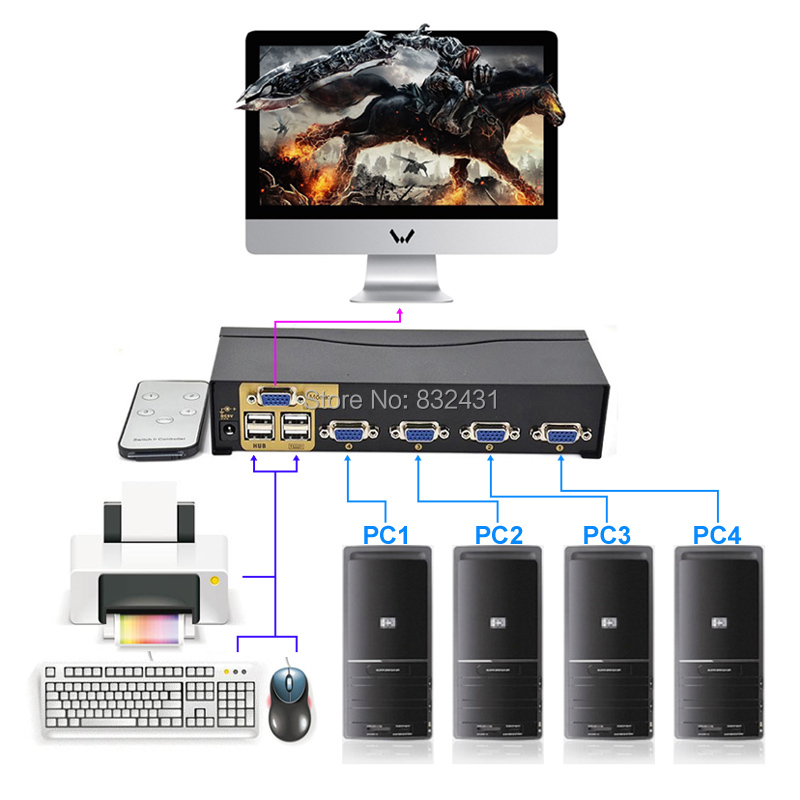 4 Port Smart USB KVM Switch 3