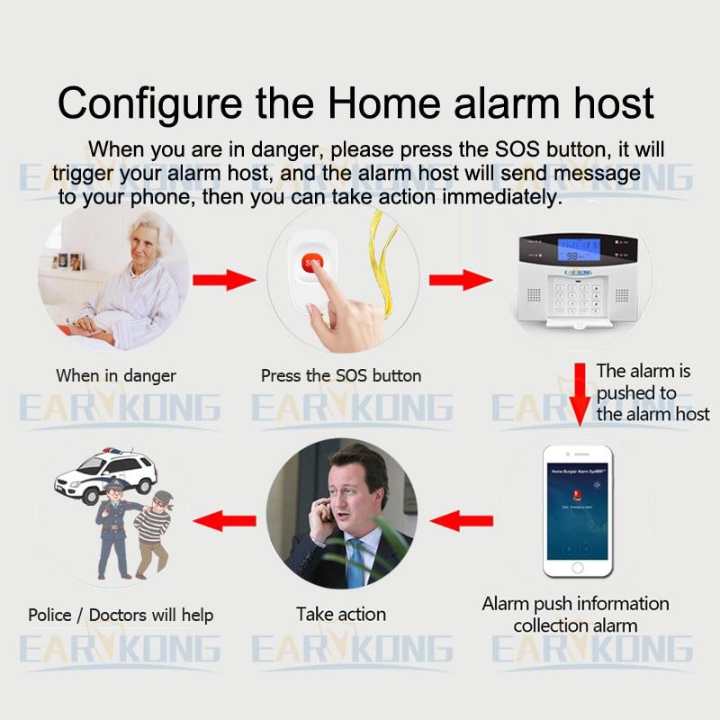 home burglar alarm system detectors
