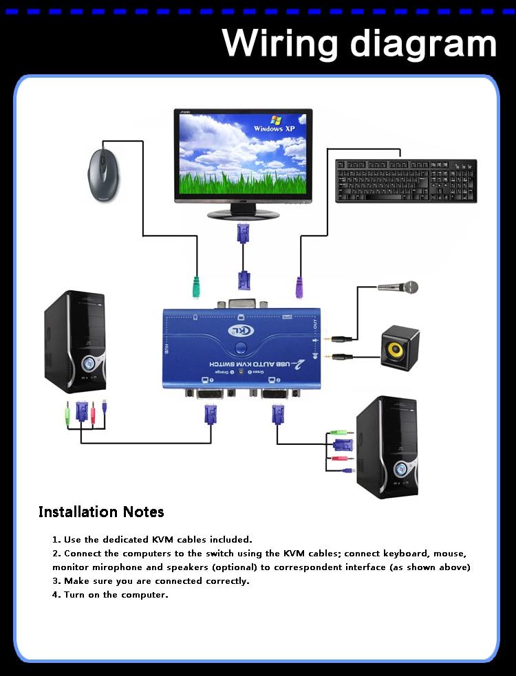 HTB1Xv1HSFXXXXaZXpXXq6xXFXXXg aliexpress com buy 2 port usb 2 0 vga kvm switch with cabbles  at fashall.co