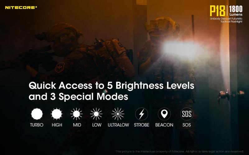 1800 Lumens Nitecore P18 Tactical Flashlight (9)