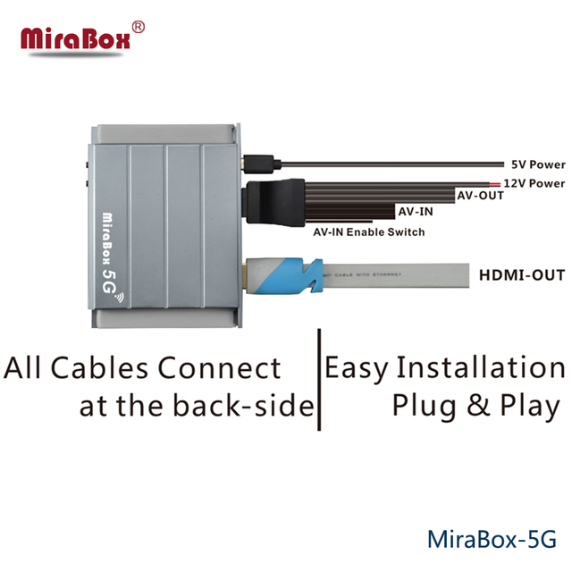 Mirabox 5G Car wifi mirror link box