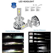 H7 LED Car Headlight h4 car bulb H4 H8 H9 H11 HB2 HB3 HB4 9003 9005 9006 3000LM 6500K Bulbs led Single Beam Dual