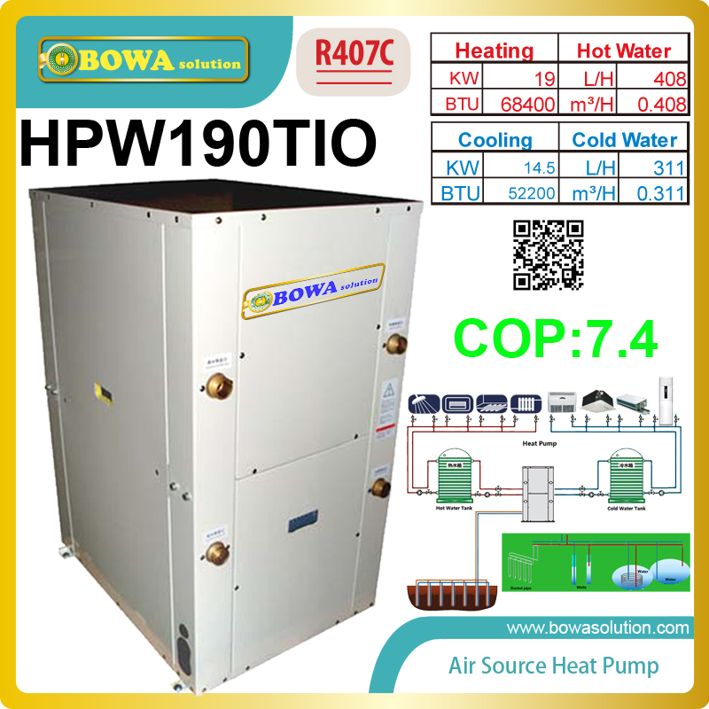 Packaged Water Source Geothermal Heat Pump Provides
