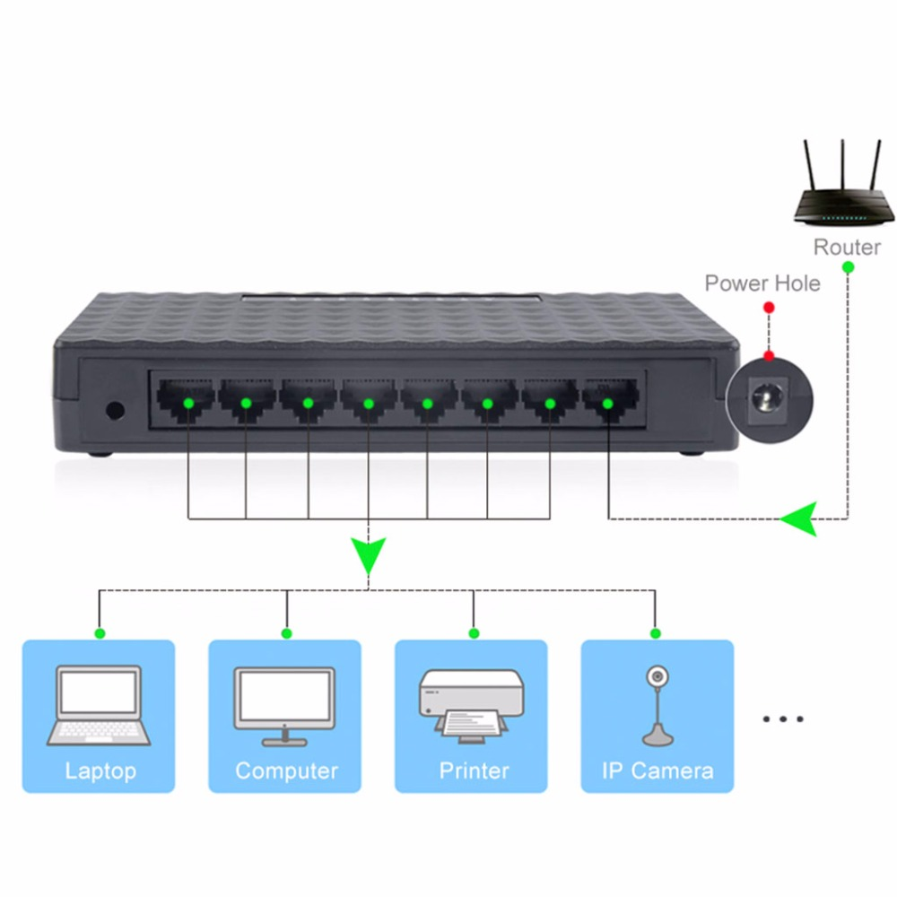 Eu-stecker 8-RJ45 Port 10/100 Mbps Ethernet Netzwerk-switch-hub Desktop Mini Schnelle LAN Switcher Adapter