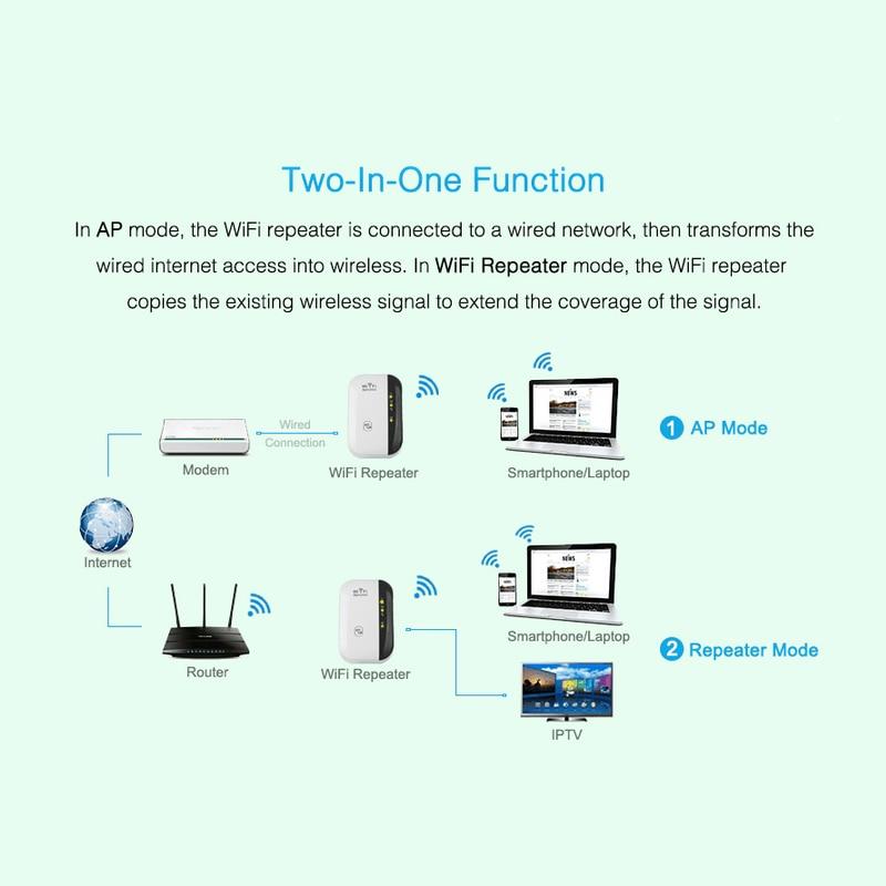 Draadloze Wifi Repeater 300 Mbps 802.11n / b / g Netwerk Wifi - Netwerkapparatuur - Foto 4