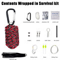 Explosion section of outdoor first aid kit family emergency package field rescue package car first aid kit
