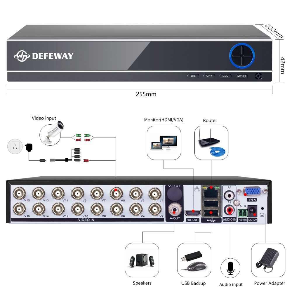 DEFEWAY 16CH 1080P 2000TVL na świeżym powietrzu System kamer do monitoringu domu zestaw do monitoringu wideo CCTV DVR kamera AHD zestaw z 8 kamer