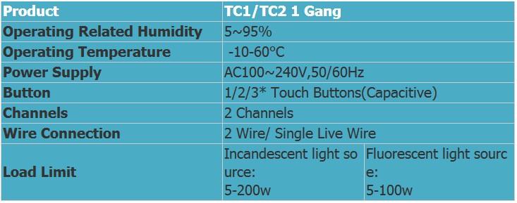 TC2 1Gang Spec.
