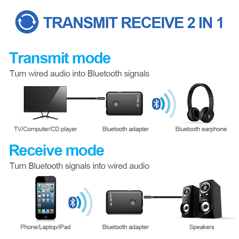 Image 5 - 2 in 1 Transmit Receive Wireless Bluetooth AUX Adapter 4.2 3.5mm Jack Audio for Tables TV Home Sound System Car Stereo System-in USB Bluetooth Adapters/Dongles from Computer & Office
