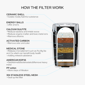 Image 3 - Wheelton Water Filter Faucet 8 Layers Purification Ceramic Activated Carbon&KDF And More Household Kitchen Water Purifier