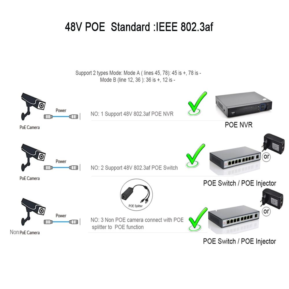 Kingcam 1080P Security IP Camera With POE Metal Anti-Vandal Outdoor Waterproof ONVIF Cameras CCTV Video Surveillance 2MP IP Cam