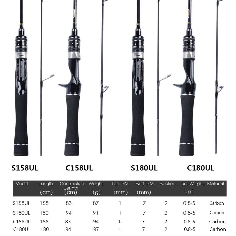 SeekBass flexible ul tige de filature 1.58m1.8m 0.8-5g poids de leurre tiges de filature ultra-légères coulée canne à pêche filature - 2
