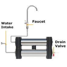 2 картриджа 0,01 мкм фильтр для воды 304 Нержавеющая сталь кухонная арматура фильтрация воды под раковиной столешница фильтрация