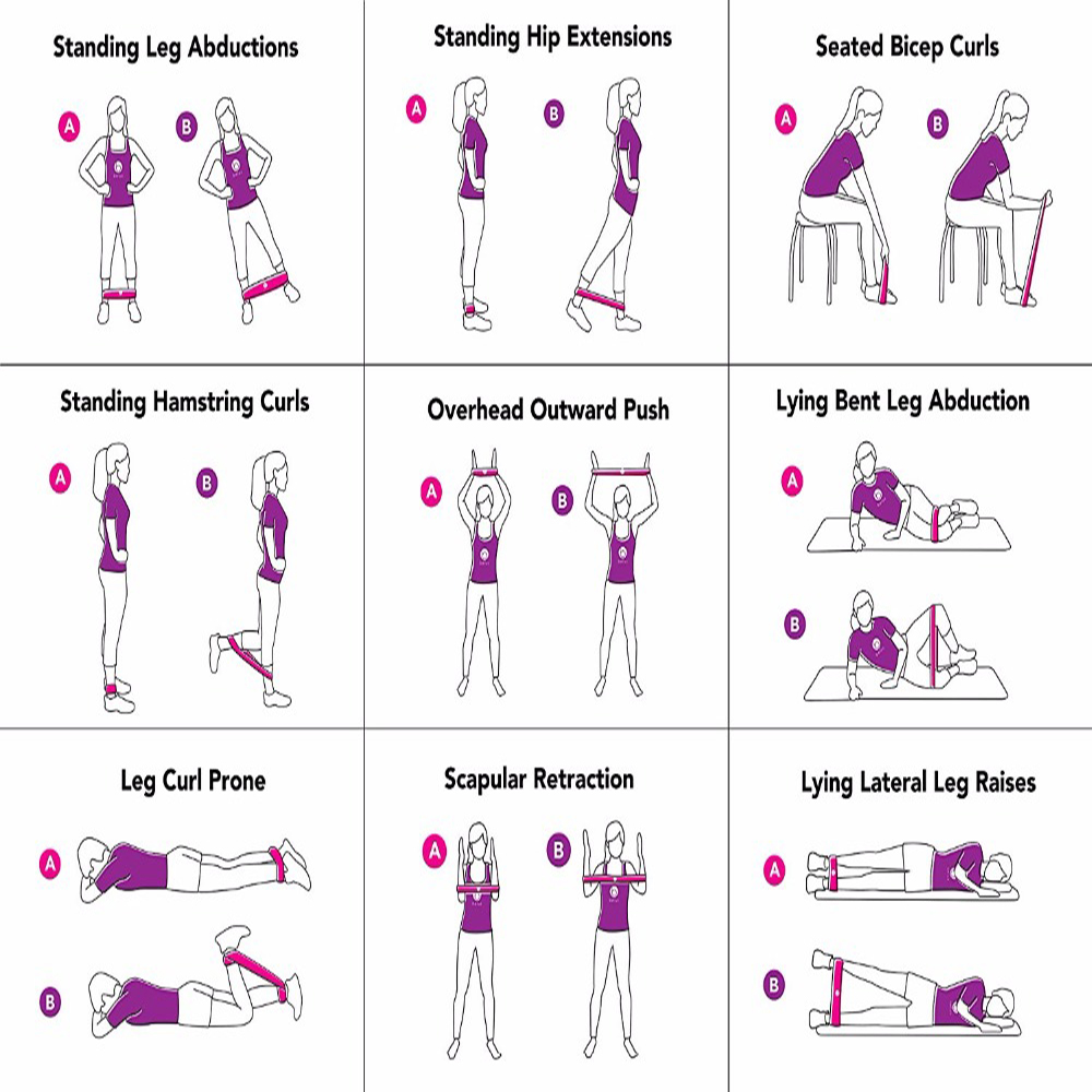 Workout Resistance Bands Guide