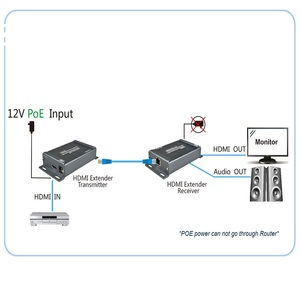 Image 4 - Extensor HDMI sobre TCP/IP con Extractor de Audio funciona como HDMI splitter soporte 1080p HDMI extensor via Rj45 150M