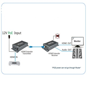 Image 4 - HDMI Extender over TCP/IP with Audio Extractor work like HDMI splitter support 1080p HDMI extender via Rj45 150M