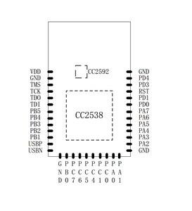 Image 2 - Free shipping 2pcs/lot CC2538 + CC2592 module Communication distance Support zigbee/6lowpan