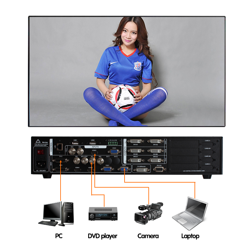 SC359S LED Video Processor Scaler Support 6 TS802D or MSD300 DVI VGA HDMI AV SDI Multi Screen LED Video Wall ControllerSC359S LED Video Processor Scaler Support 6 TS802D or MSD300 DVI VGA HDMI AV SDI Multi Screen LED Video Wall Controller