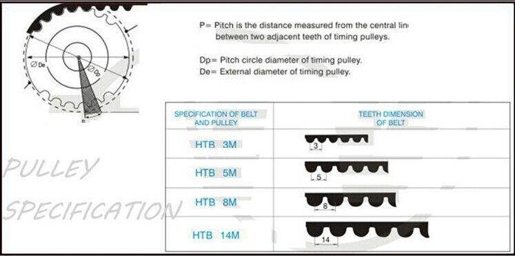 Diamètre extérieur 115mm CNC usinage de finition fabrication en aluminium plat ceinture poulie