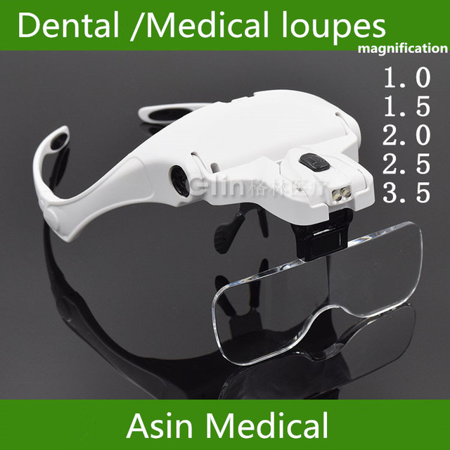 New arrival Mask type Dental LED Magnifier Intraoral dental Loupe instruments lighting Magnifier headlamp with 5 magnifications