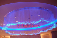 RGB color change optic fiber light kit 35w led light box+fibre wireless RF remote star sky optical ceiling light