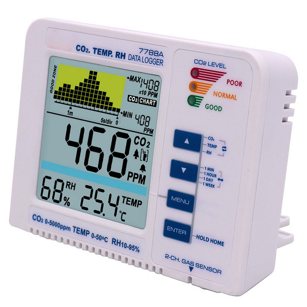 Digital CO2 Detector Themometer Hygrometer Carbon Dioxide Monitor with Alarm System Gas Leak Detector CO2 Analyzer Gas Detector